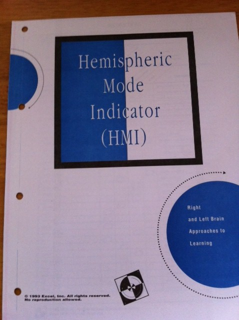 The Hemispheric Mode Indicator. No prizes for guessing what I scored here...